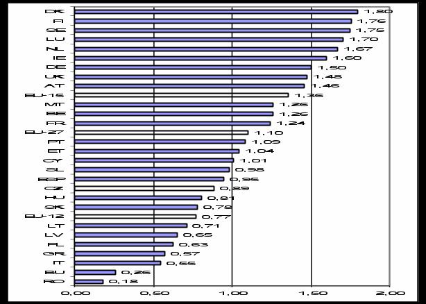 souhrny-index-kvality-spravy-gm